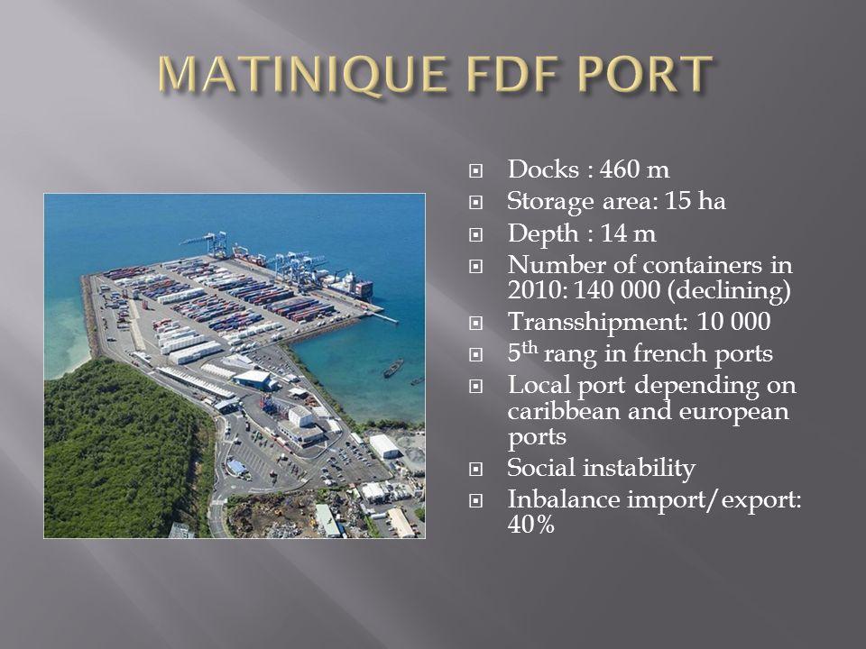 MATINIQUE FDF PORT Docks : 460 m Storage area: 15 ha Depth : 14 m