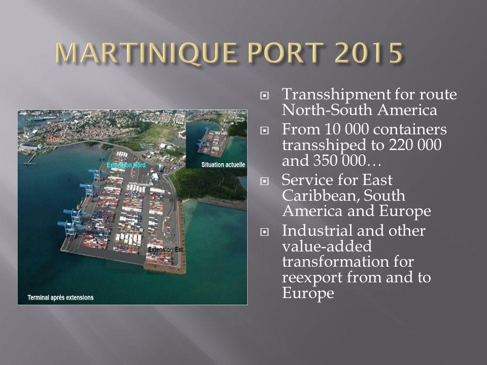 MARTINIQUE PORT 2015 Transshipment for route North-South America