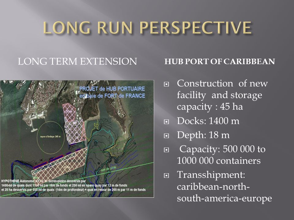 LONG RUN PERSPECTIVE LONG TERM EXTENSION