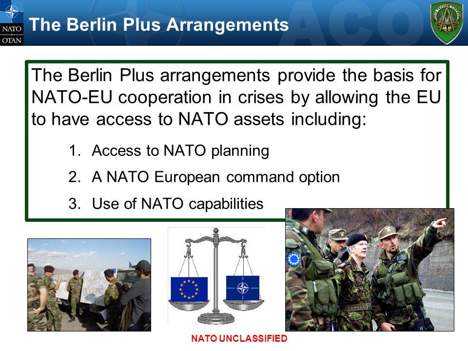 The Berlin Plus Arrangements