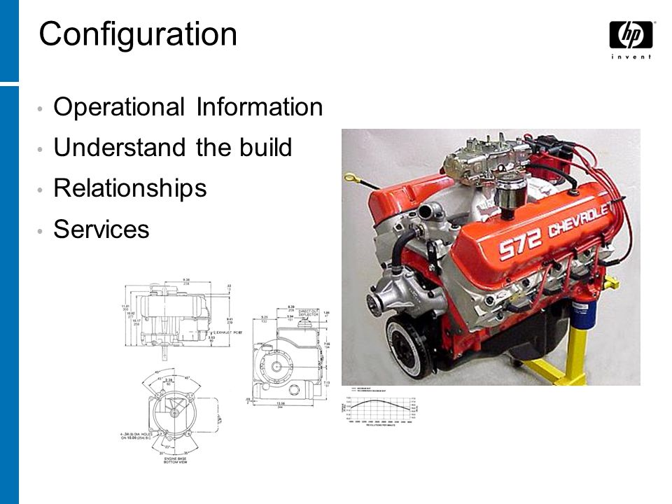 Configuration Operational Information Understand the build