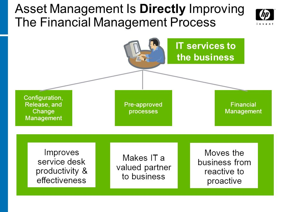 IT services to the business