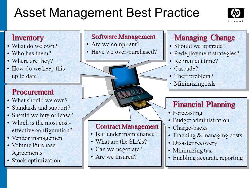 Asset Management Best Practice