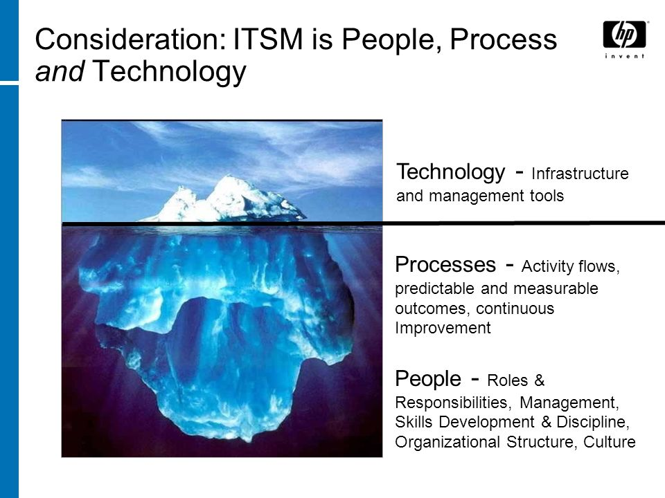 Consideration: ITSM is People, Process and Technology