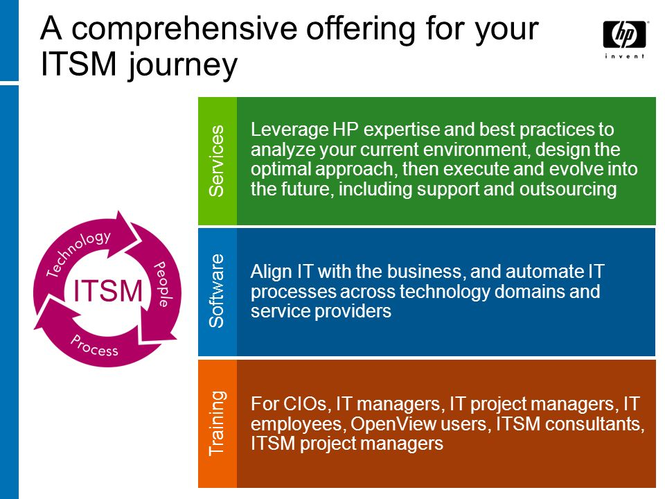 A comprehensive offering for your ITSM journey