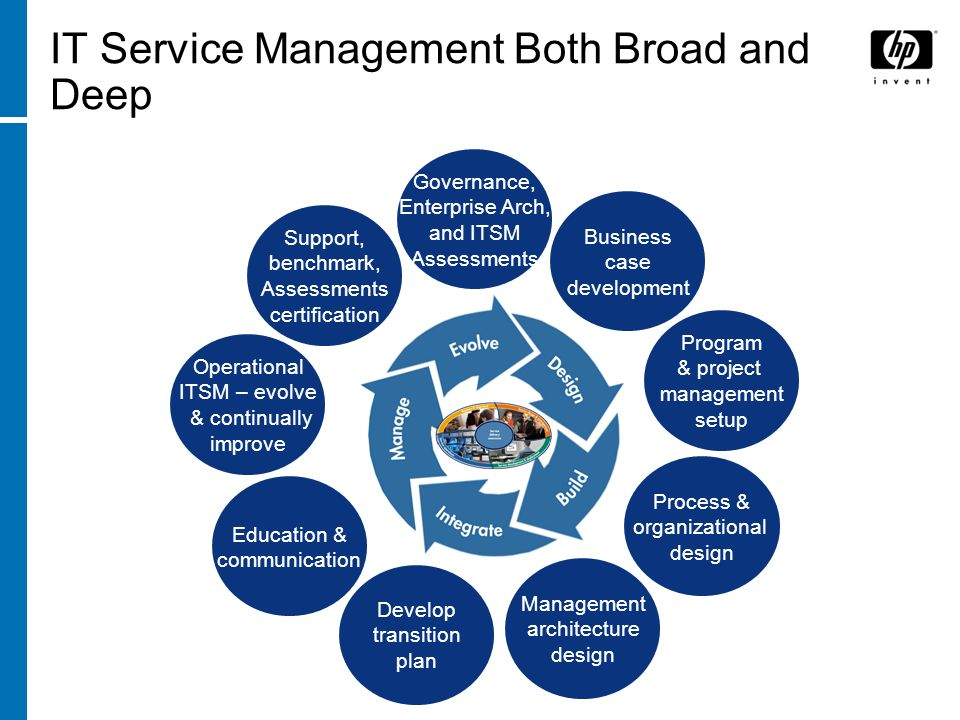 IT Service Management Both Broad and Deep