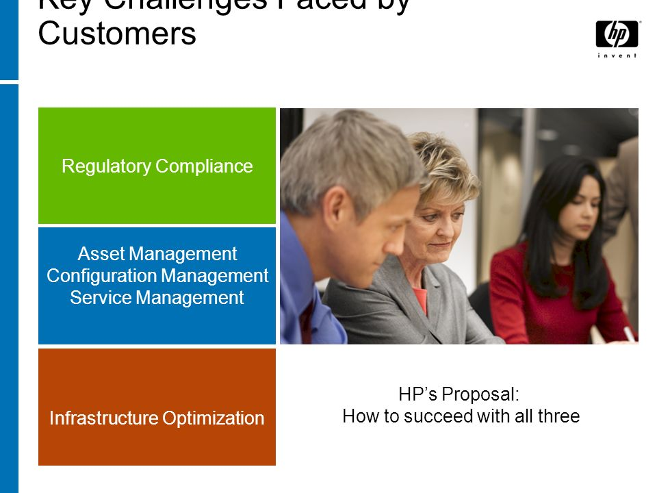 Key Challenges Faced by Customers