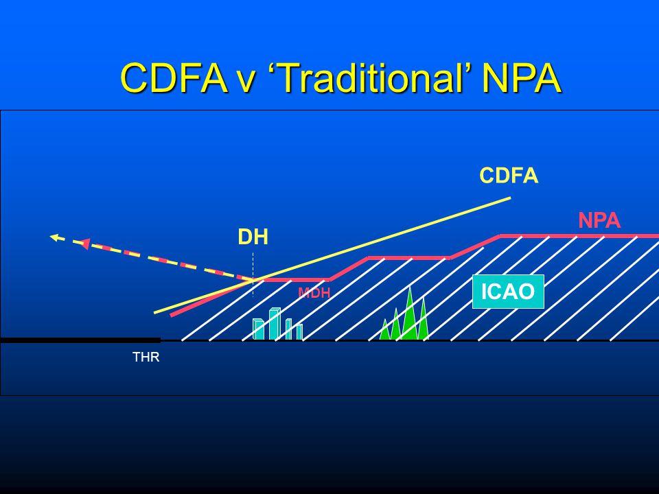 CDFA v 'Traditional' NPA