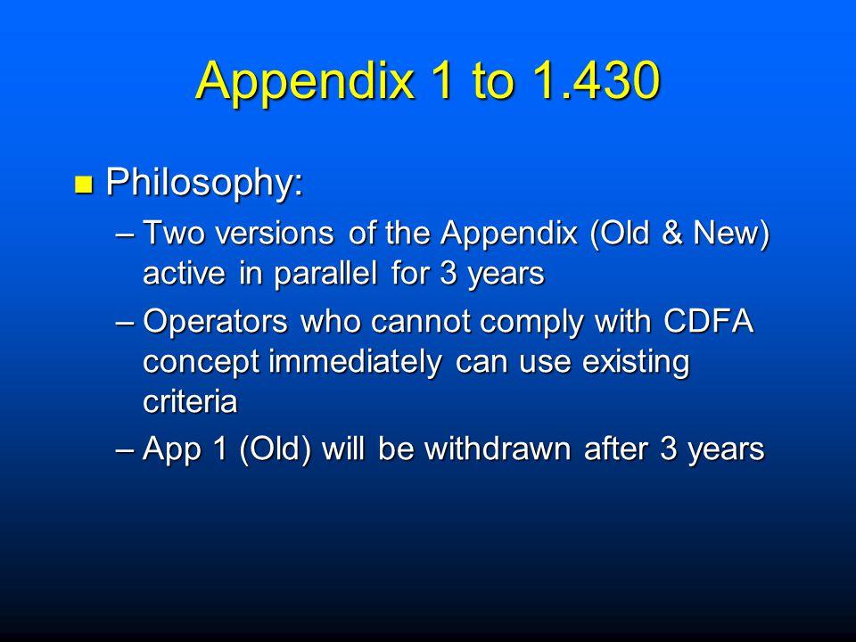 Appendix 1 to 1.430 Philosophy: