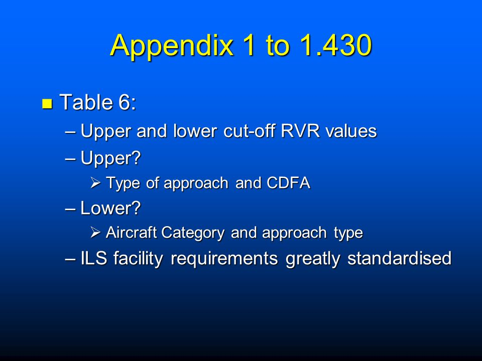 Appendix 1 to 1.430 Table 6: Upper and lower cut-off RVR values Upper