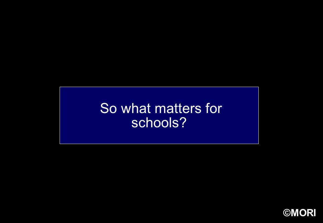 So what matters for schools