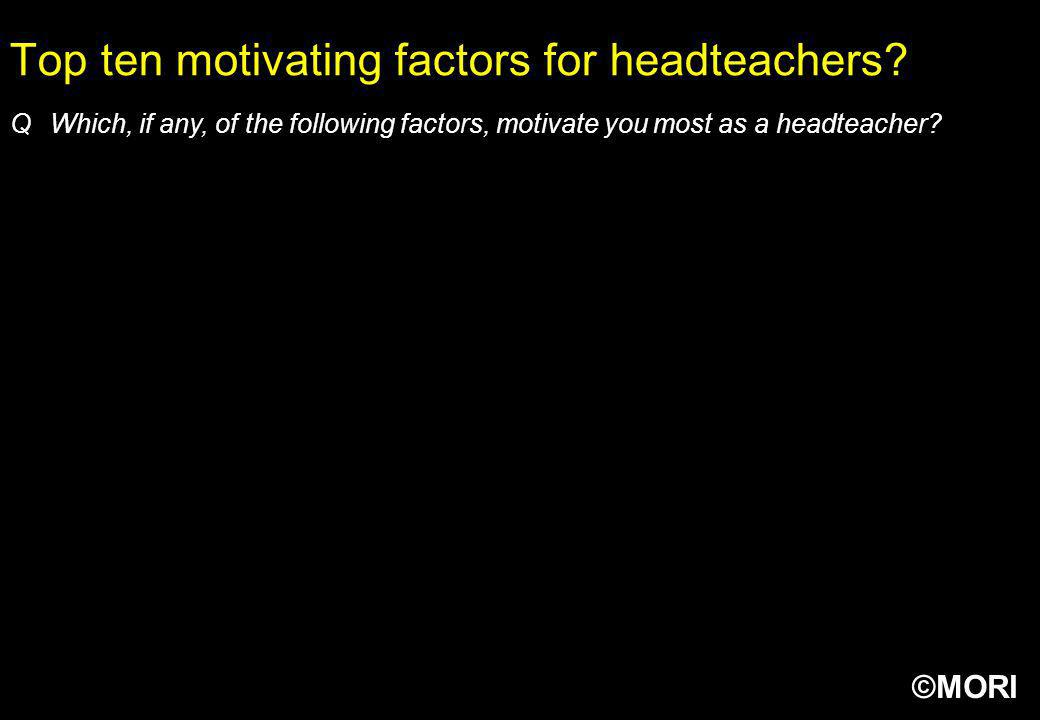 Top ten motivating factors for headteachers