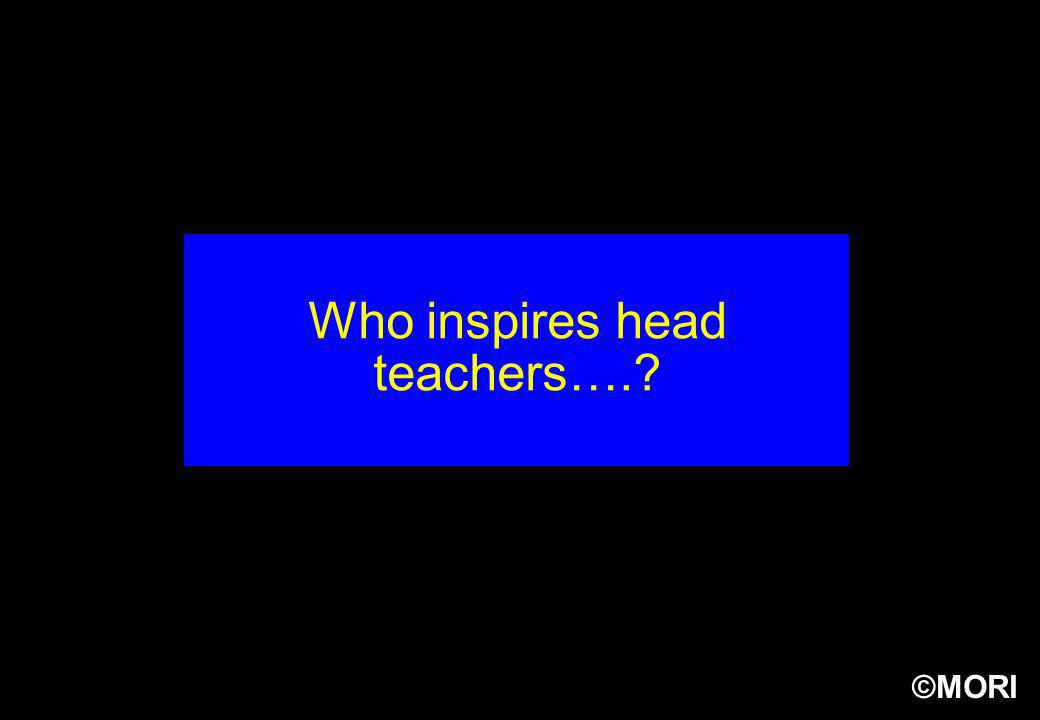 Who inspires head teachers….