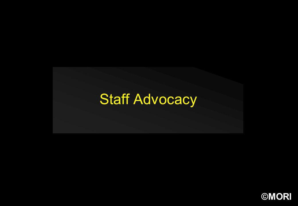 Staff Advocacy