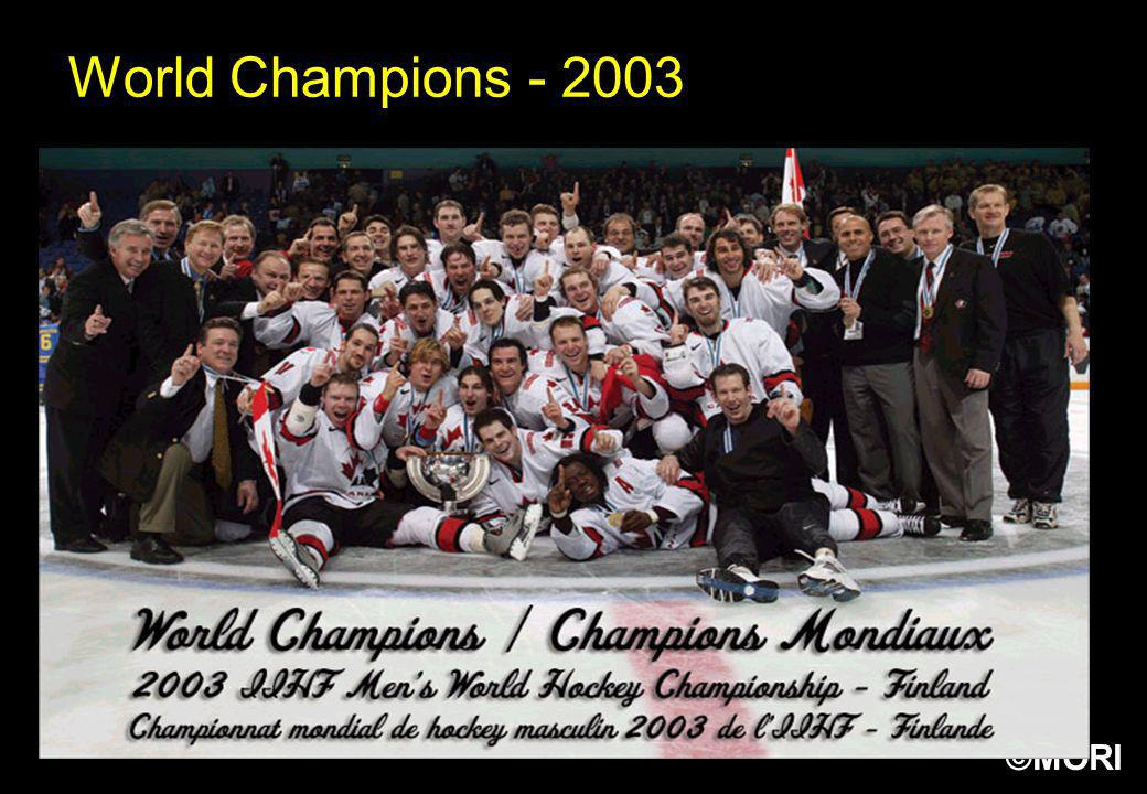 World Champions - 2003