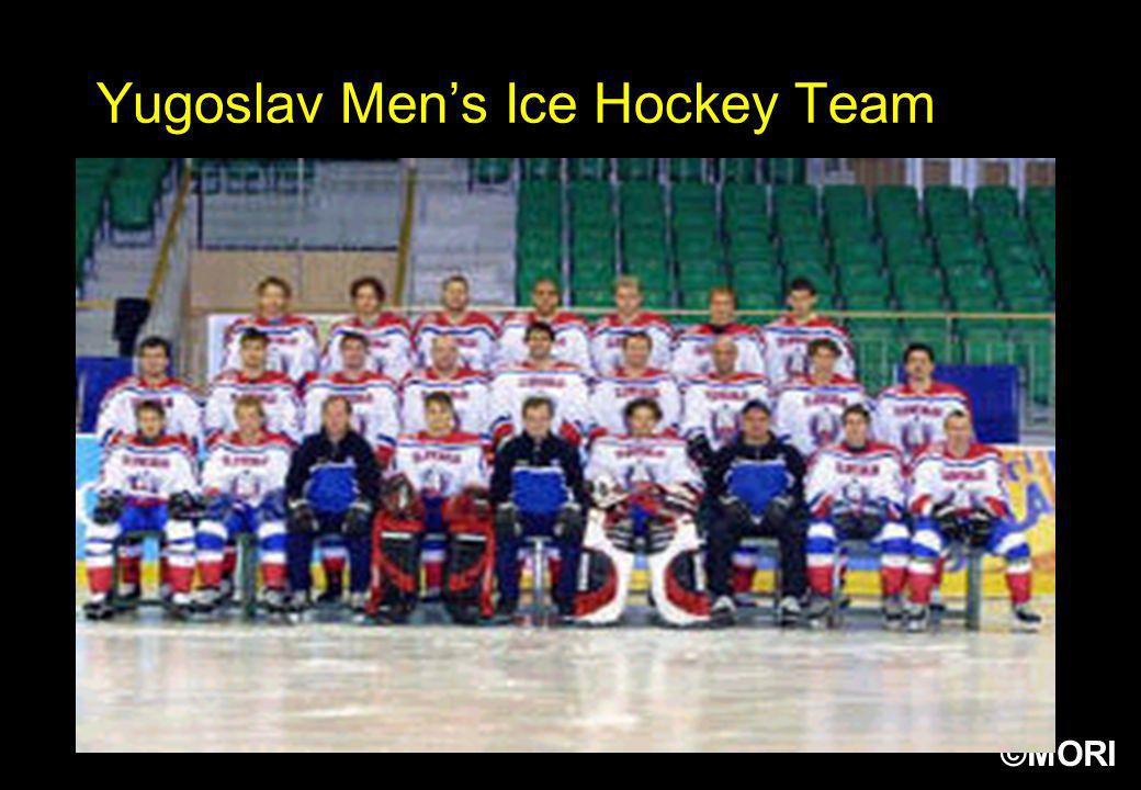Yugoslav Men's Ice Hockey Team