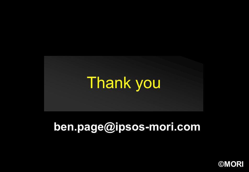Thank you ben.page@ipsos-mori.com