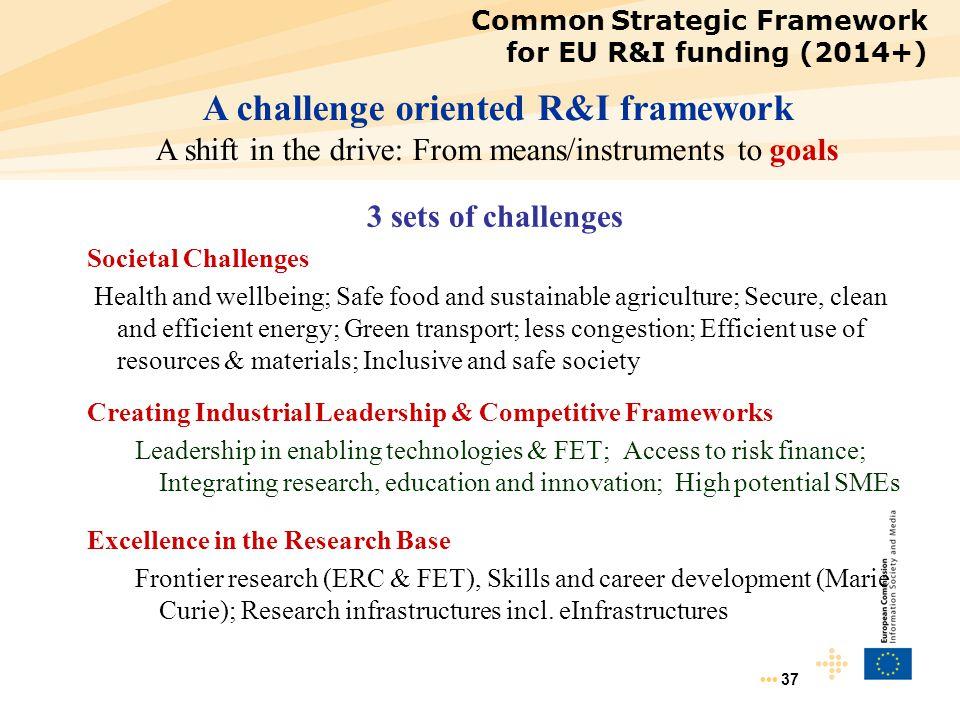 A challenge oriented R&I framework