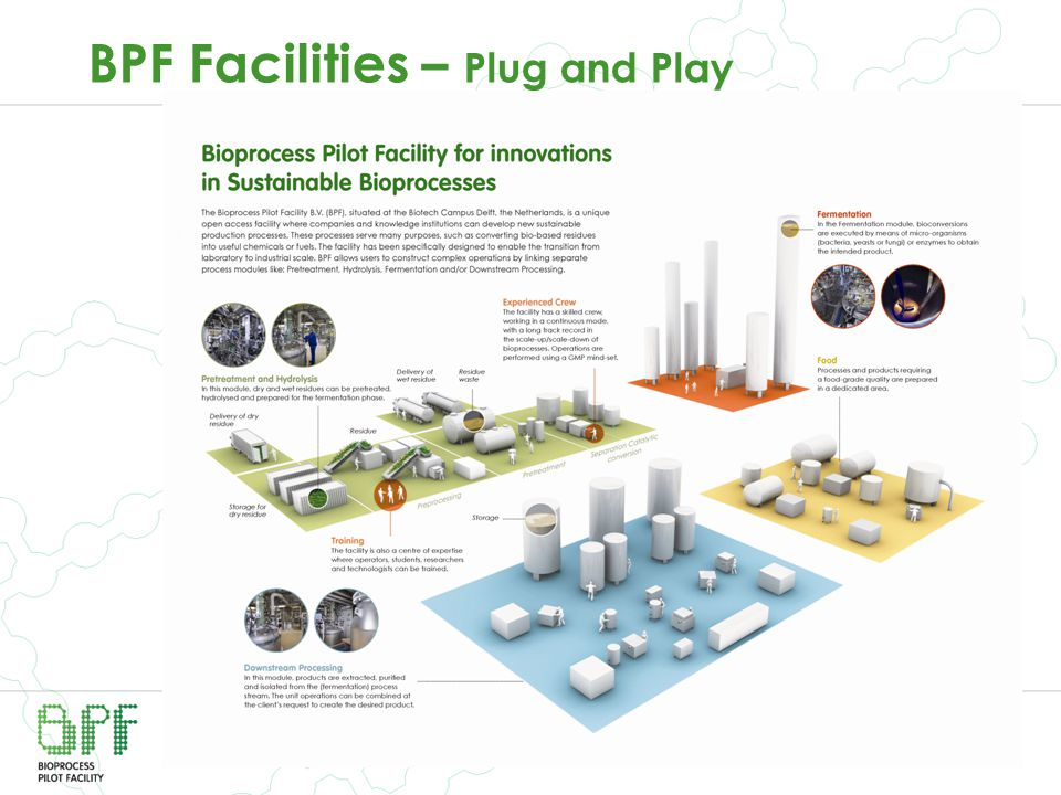 BPF Facilities – Plug and Play
