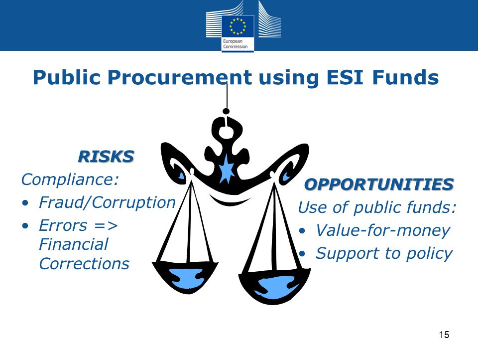 Public Procurement using ESI Funds