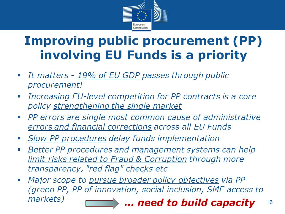 Improving public procurement (PP) involving EU Funds is a priority