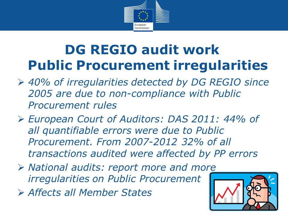 DG REGIO audit work Public Procurement irregularities