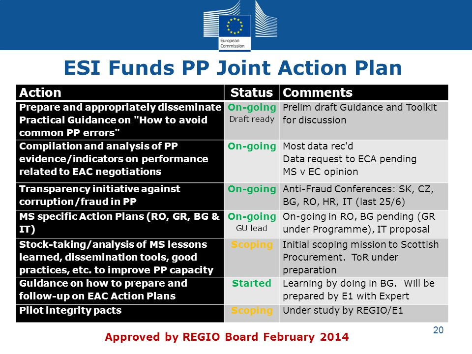 ESI Funds PP Joint Action Plan