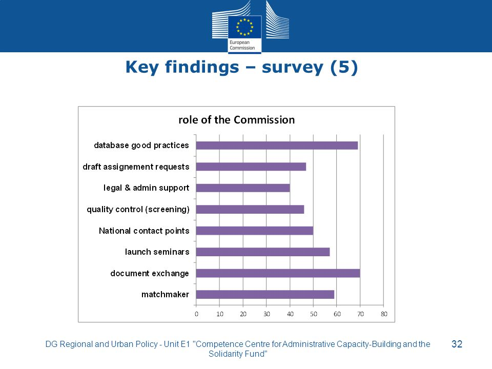 Key findings – survey (5)