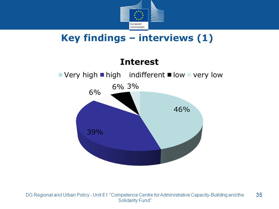 Key findings – interviews (1)