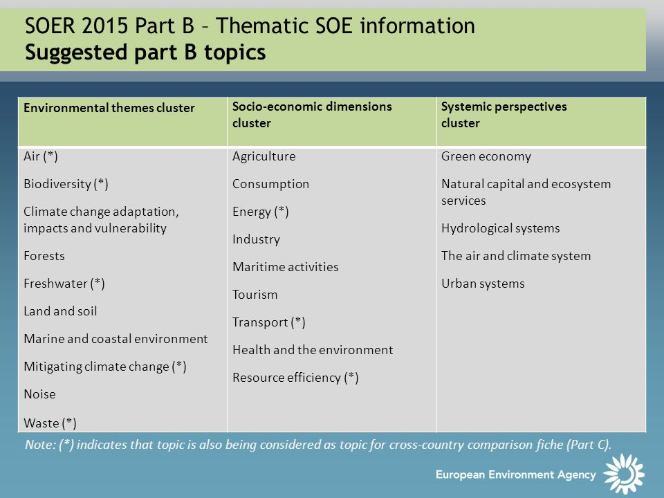 SOER 2015 Part B – Thematic SOE information Suggested part B topics