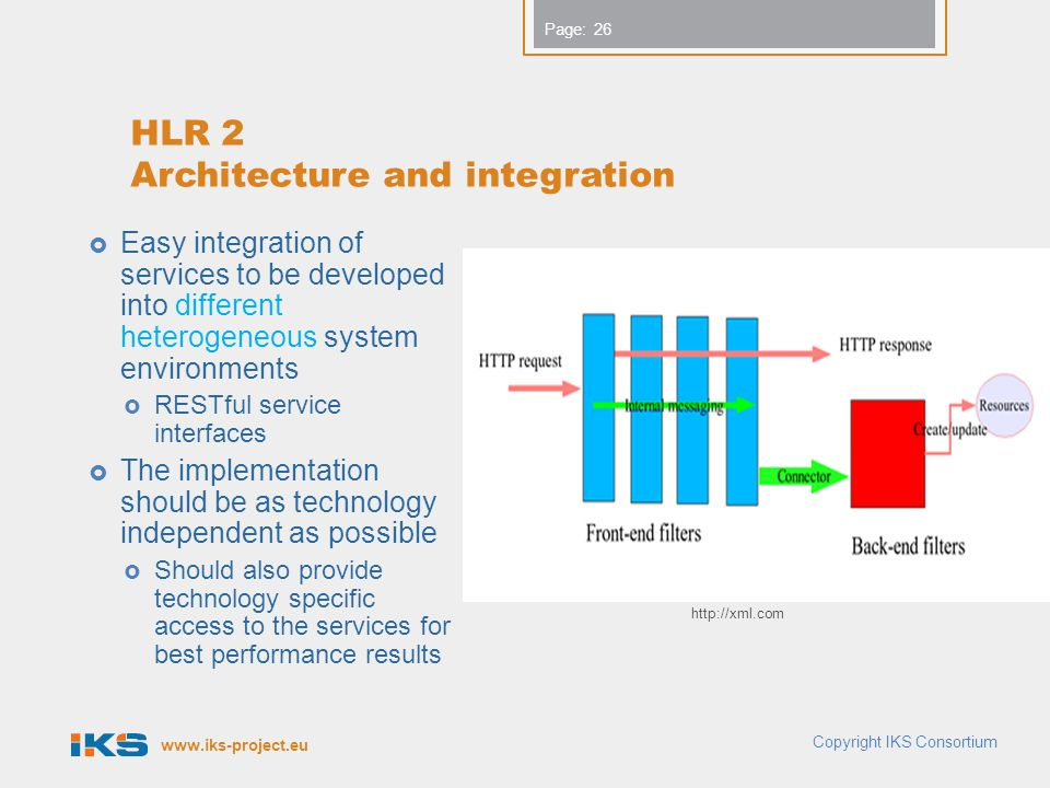 HLR 2 Architecture and integration