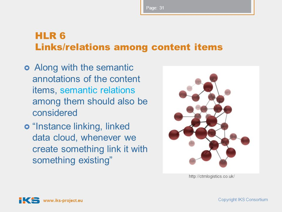 HLR 6 Links/relations among content items