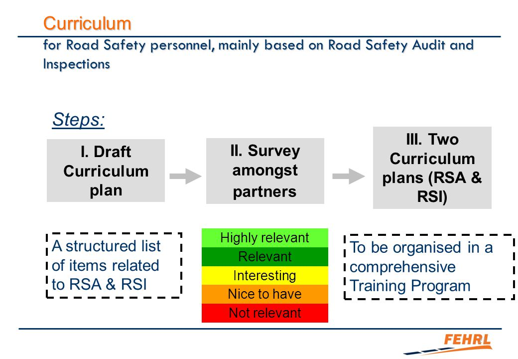 STEP I. Draft a Curriculum plan (for RSA & RSI courses)