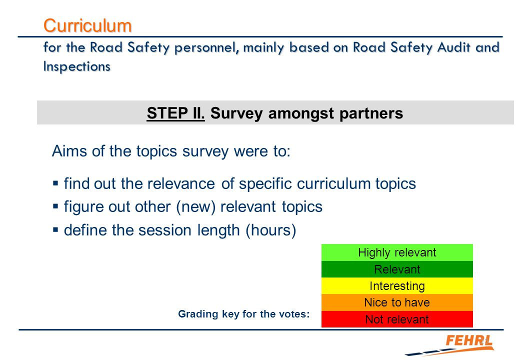 RSA/RSI Curriculum Plans Structure