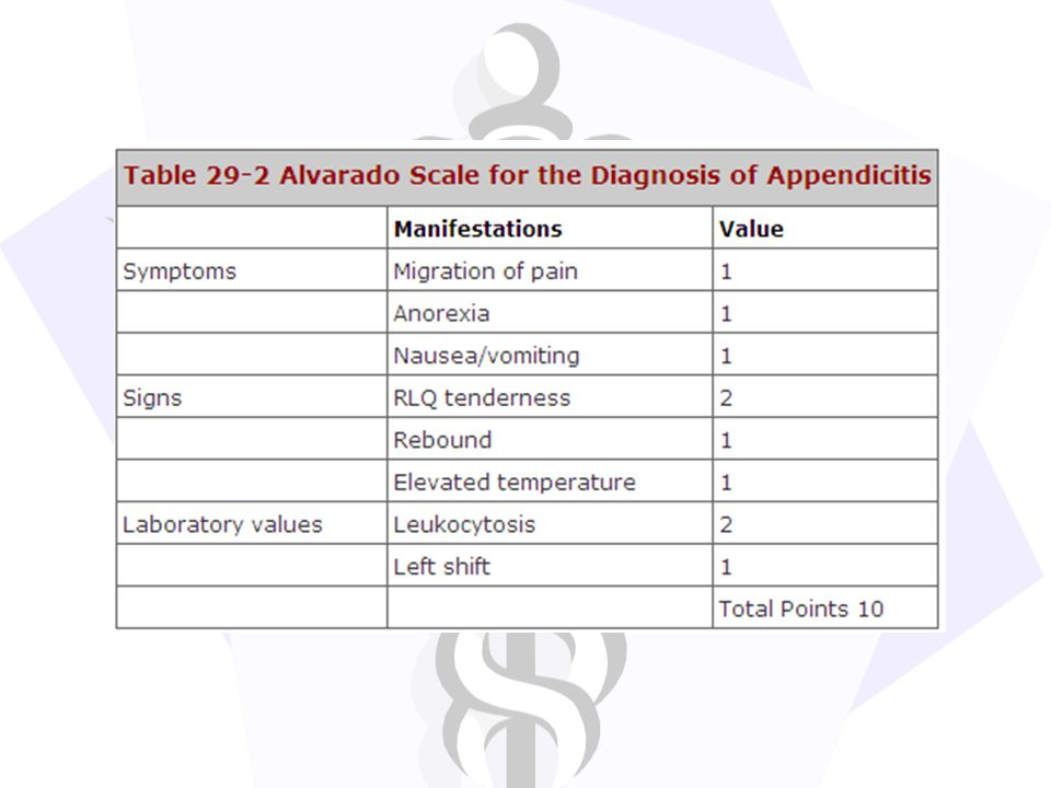 Patients with scores of 9 to 10 are almost certain to have appendicitis; there is little advantage in further workup, and they should go to the operating room.