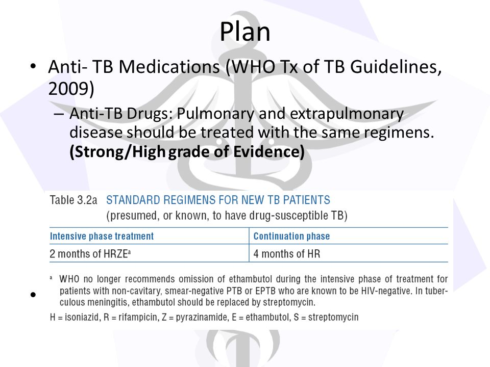 Plan Anti- TB Medications (WHO Tx of TB Guidelines, 2009)