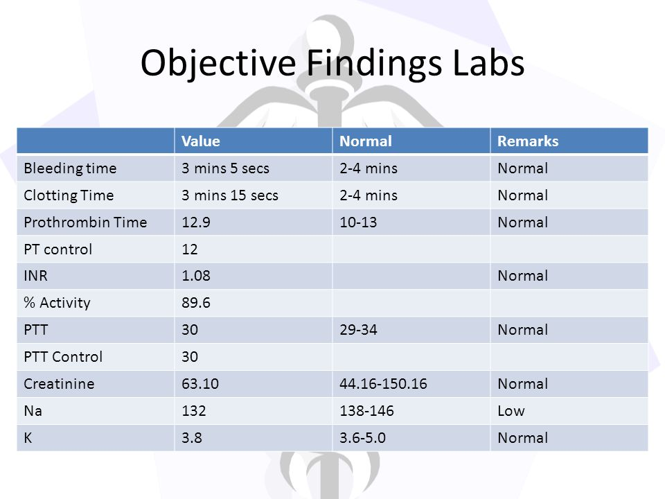 Objective Findings Labs