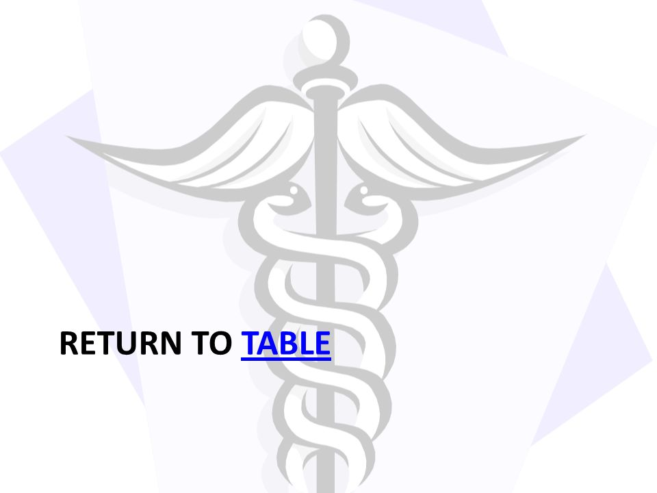 Return to table