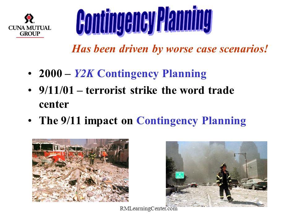 Has been driven by worse case scenarios!