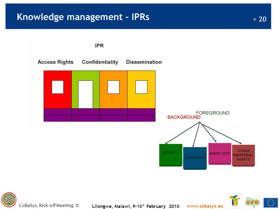 Knowledge management – IPRs
