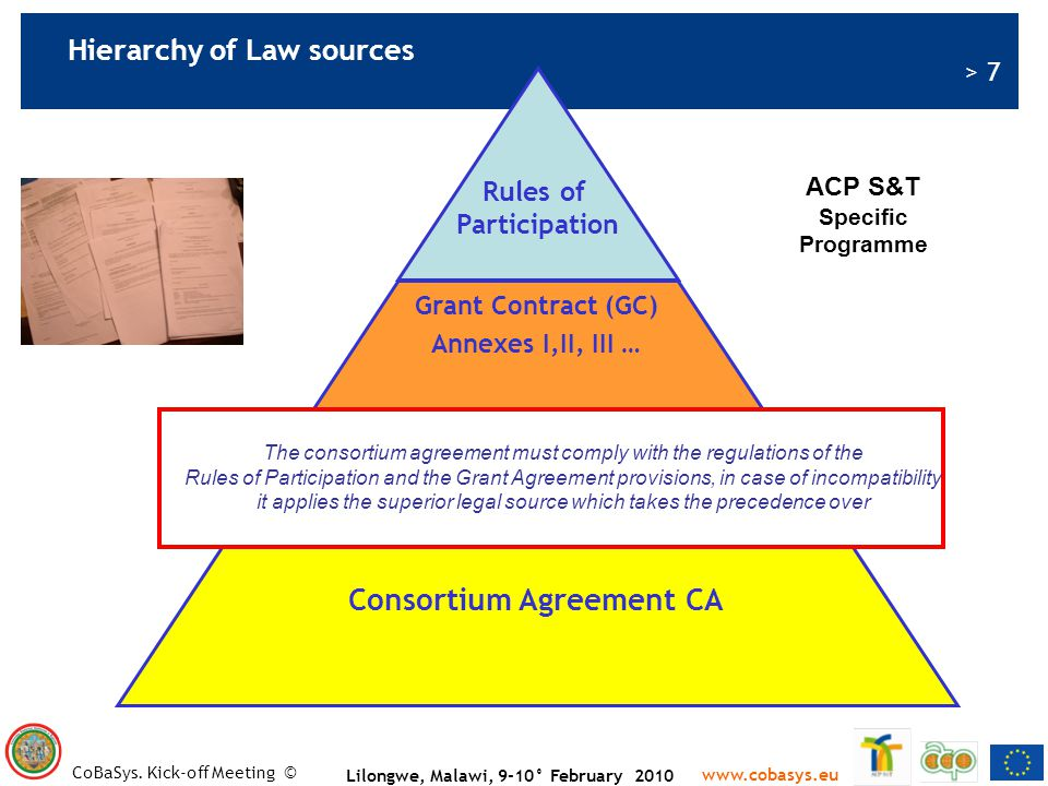 Hierarchy of Law sources