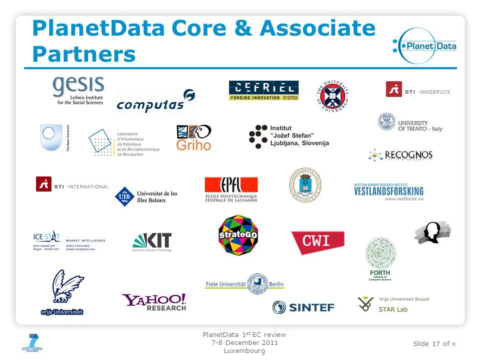 PlanetData Core & Associate Partners