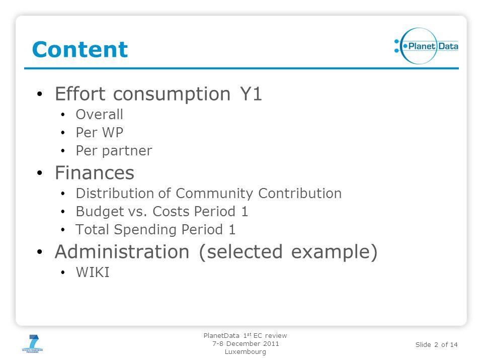 Content Effort consumption Y1 Finances