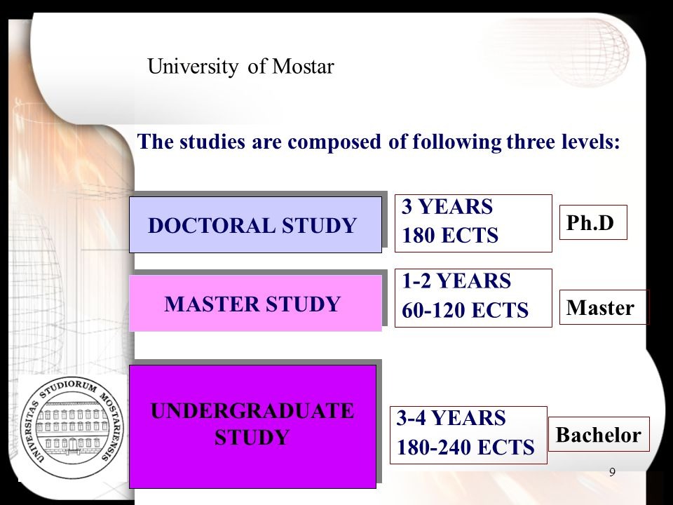 University of Mostar The studies are composed of following three levels: 3 YEARS. 180 ECTS. DOCTORAL STUDY.