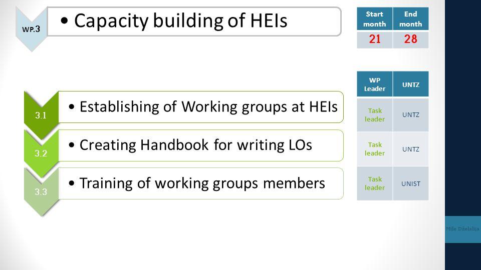 Capacity building of HEIs