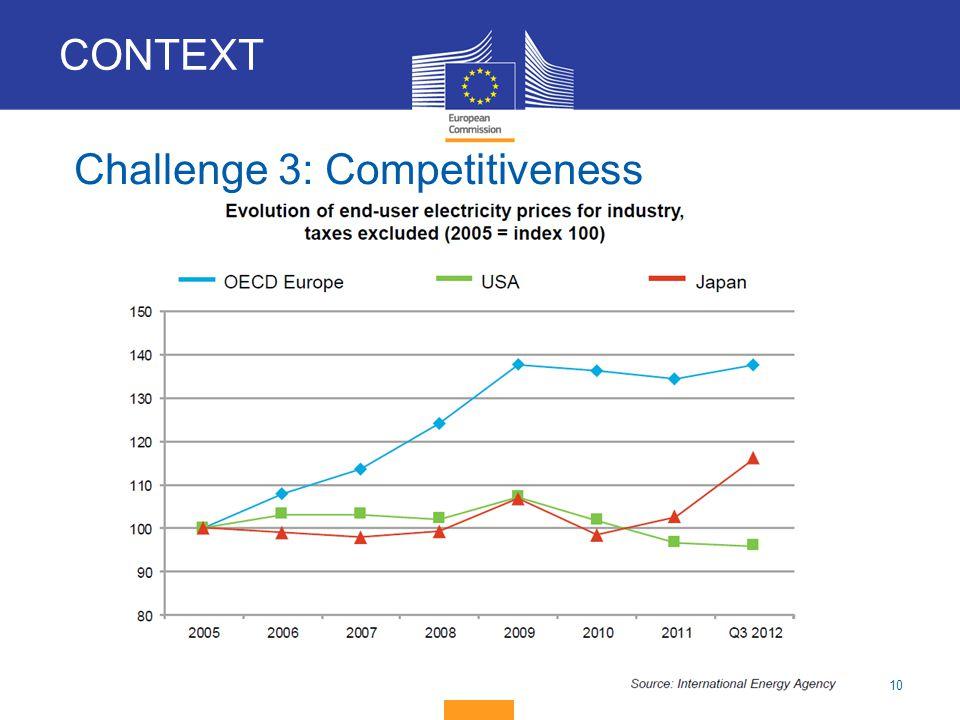 Challenge 3: Competitiveness