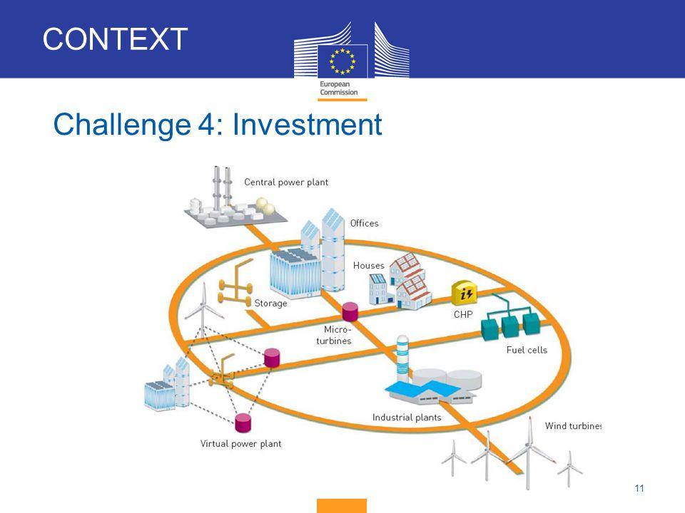 Challenge 4: Investment