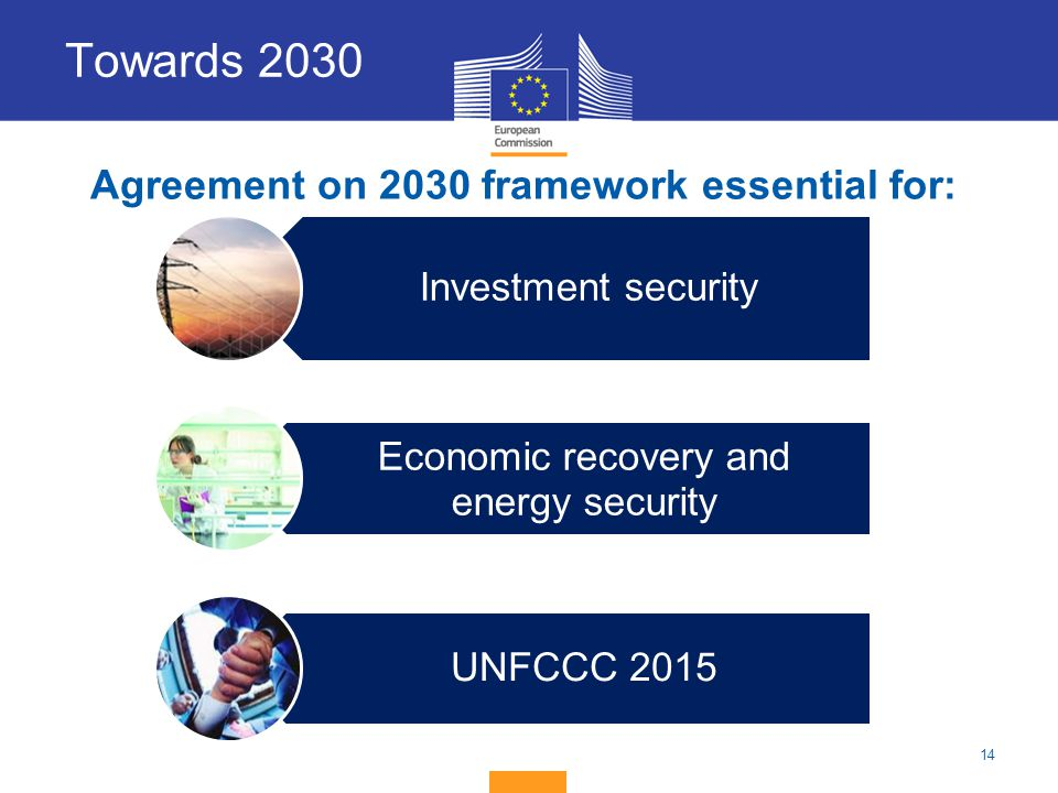 Agreement on 2030 framework essential for: