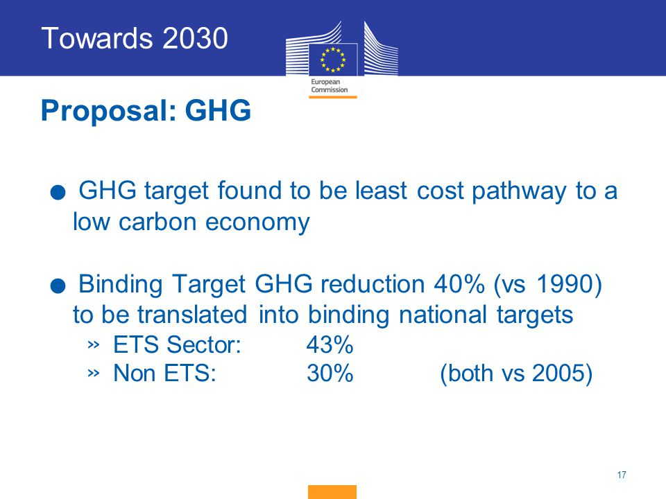 Towards 2030 Proposal: GHG. GHG target found to be least cost pathway to a low carbon economy.