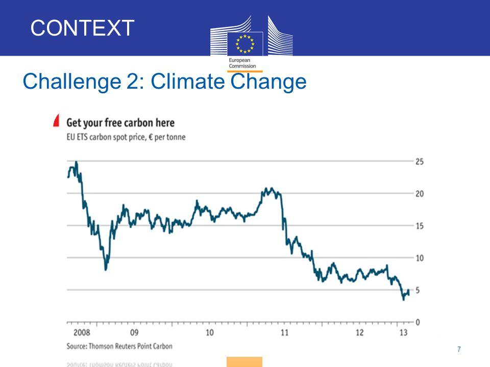 Challenge 2: Climate Change